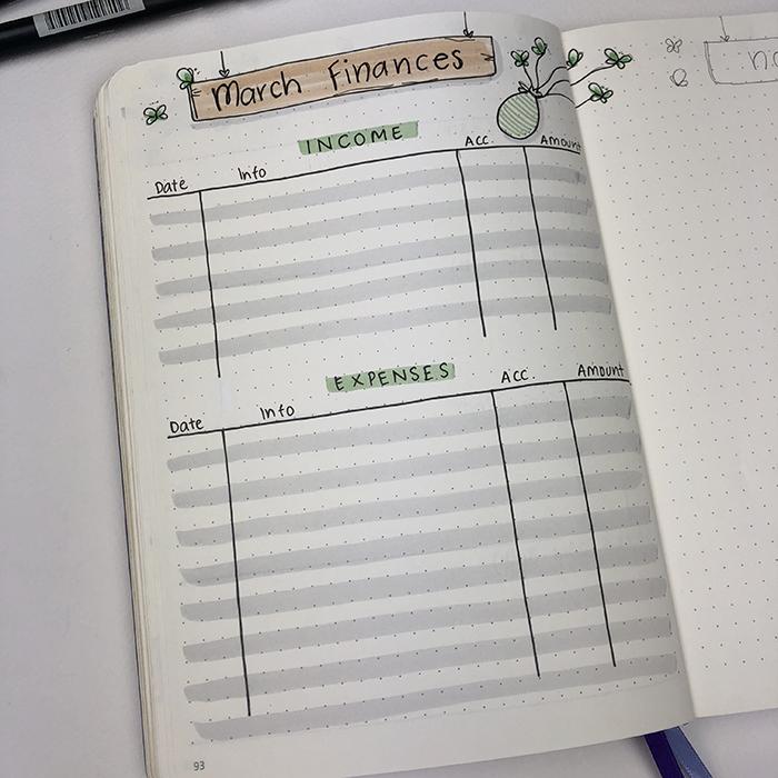 April Finances bullet journal setup.jpg