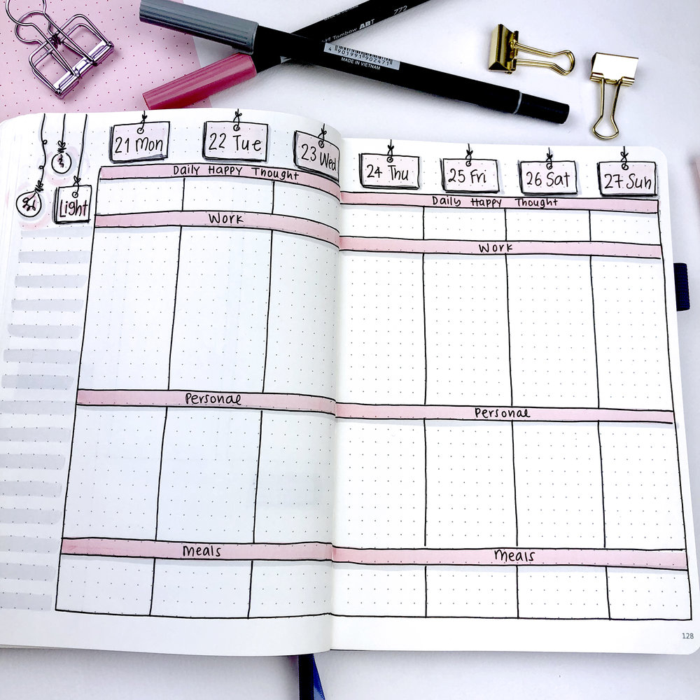 3 Weekly Spread Layouts for my Bullet Journal - May 2018 - christina77star.net