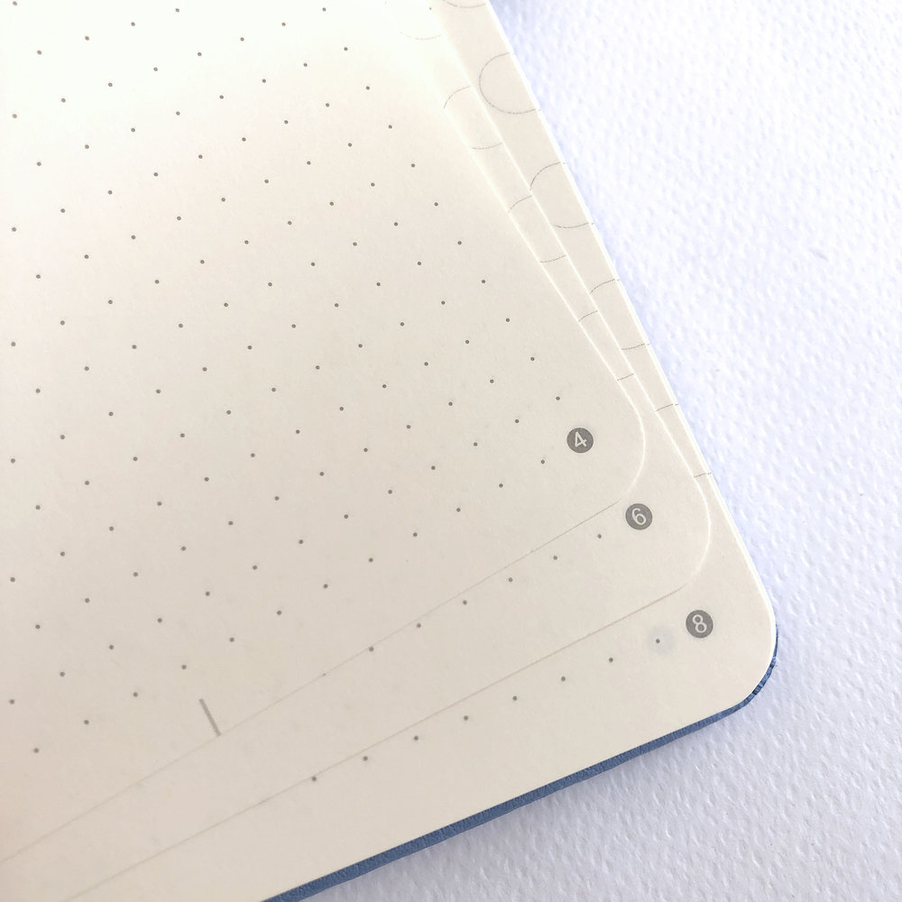 Dingbats Notebook Review