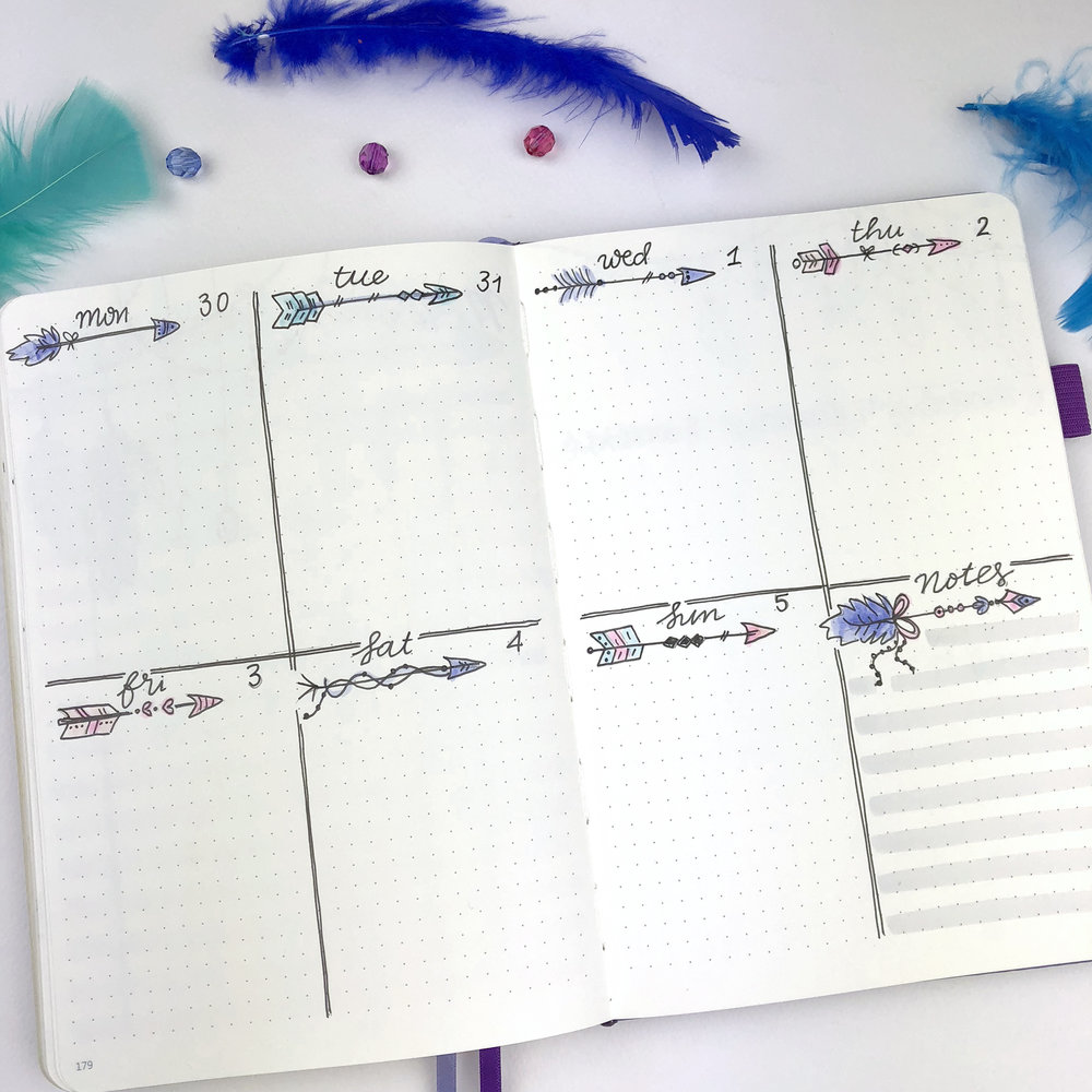 Bullet Journal Ideas 3 Weekly Spread Layouts For August 2018