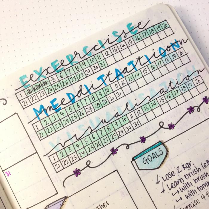 bullet journal habit tracker ideas christina77star plan your