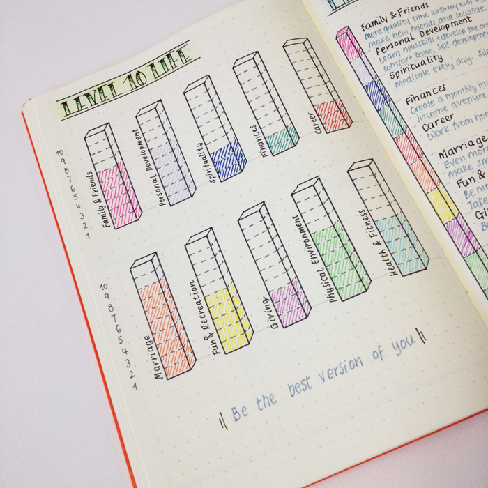 how to create a level 10 life spread in your bullet journal
