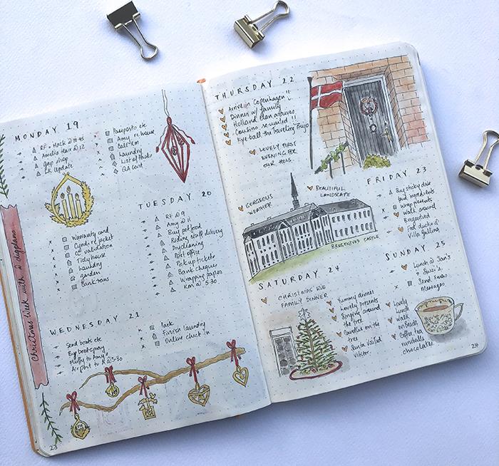 Traveling Bullet Journal - www.christina77star.net