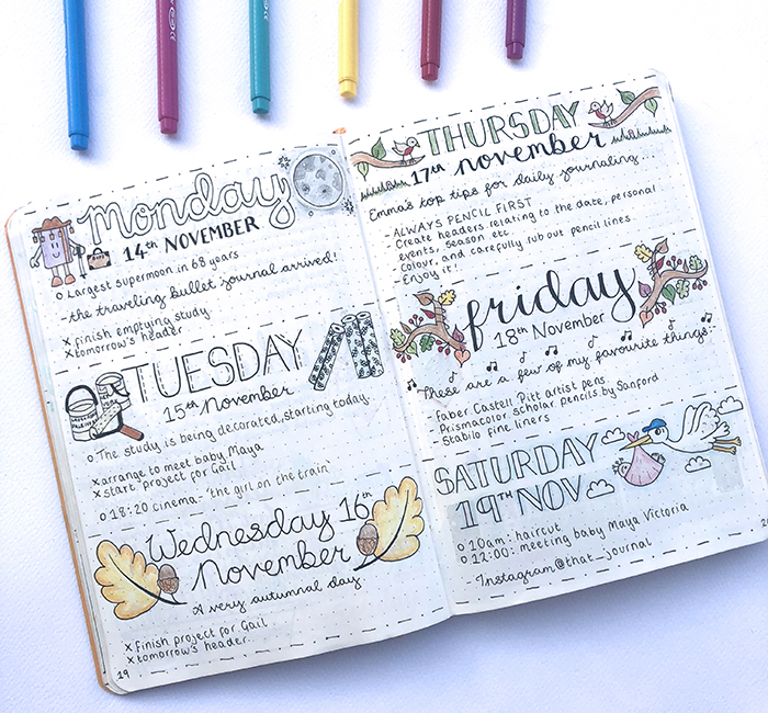Traveling Bullet Journal - www.christina77star.net