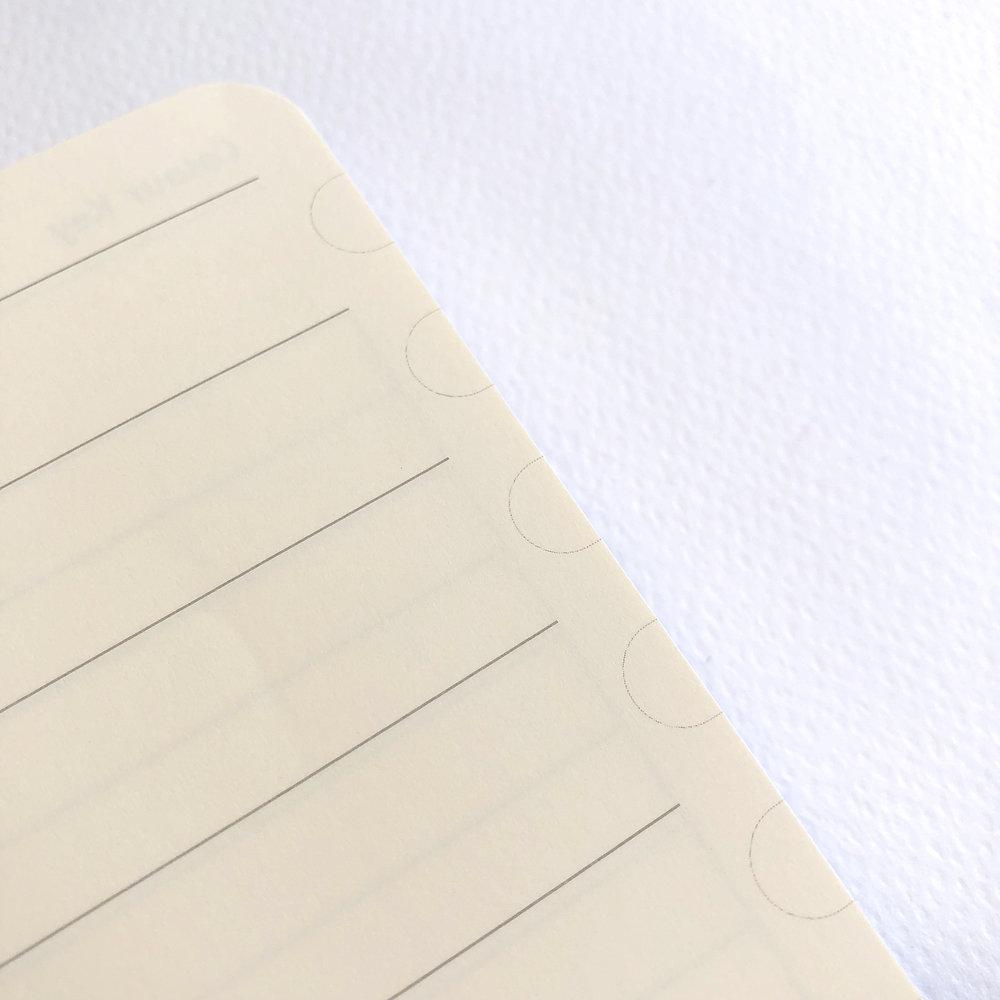 How I've setup my 5th bullet journal - www.christina77star.net
