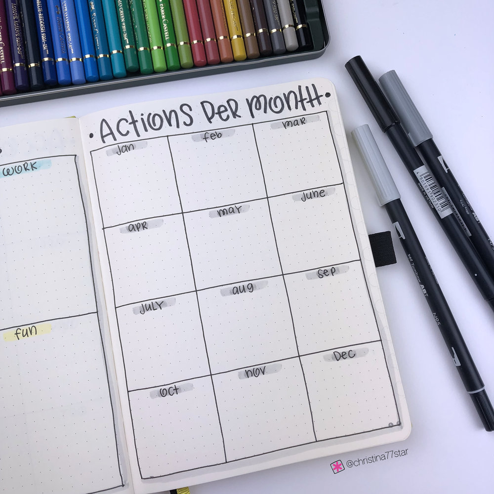 2019 bullet journal setup - Actions per Month - www.christina77star.net