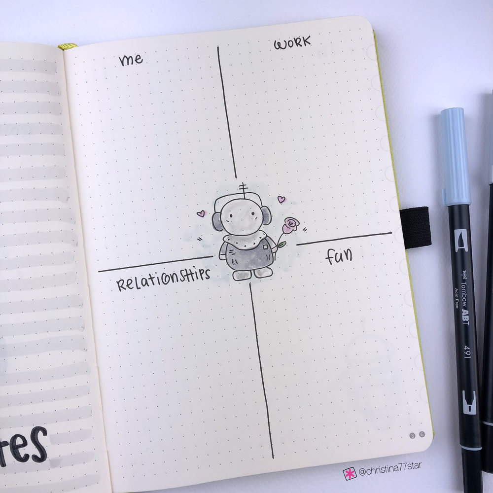 Plan With Me - Bullet Journal Setup - February 2019