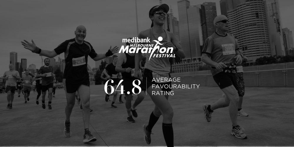 PROJECT: MEDIBANK MELBOURNE MARATHON Q2.jpg