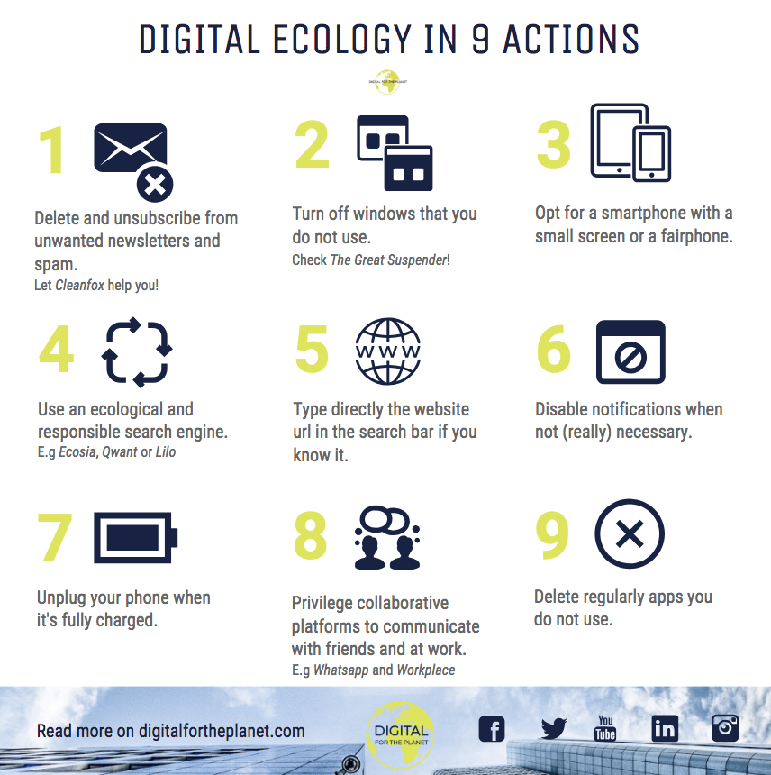 Digital For The Planet - guidelines - digital ecology