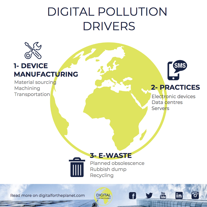 digital pollution infographic - digital for the planet - digital ecology - pollution - best practices