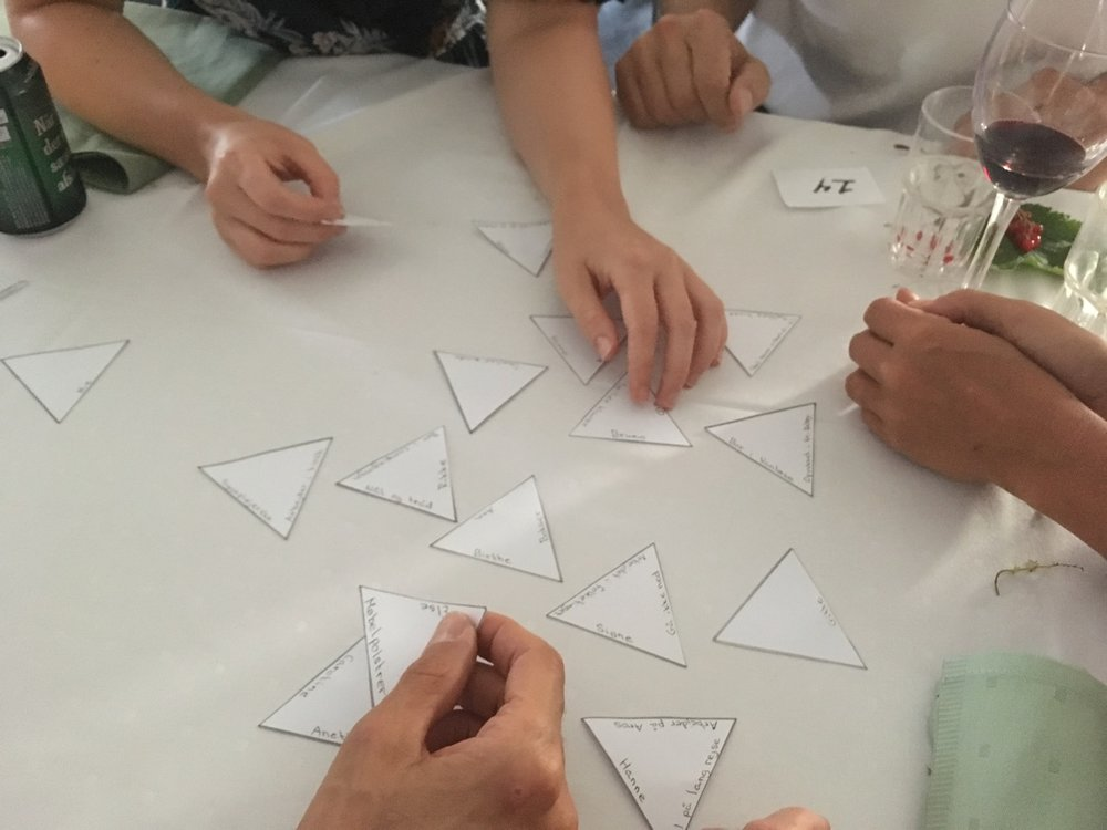 Engagerende mødefacilitering for Sund by netværket.  Hvordan får vi temagruppe formændende klædt på til at kunne skabe mere engagerende møder og workshops?