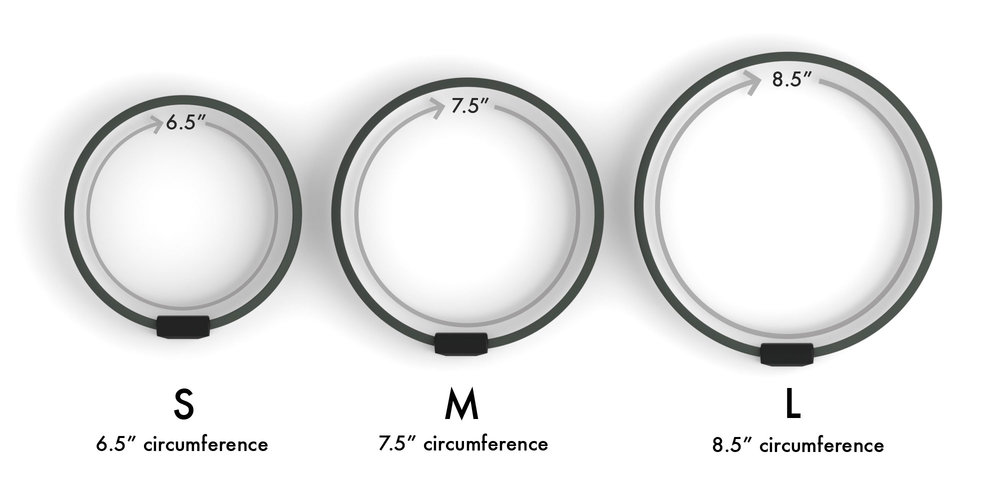 counting band sizes