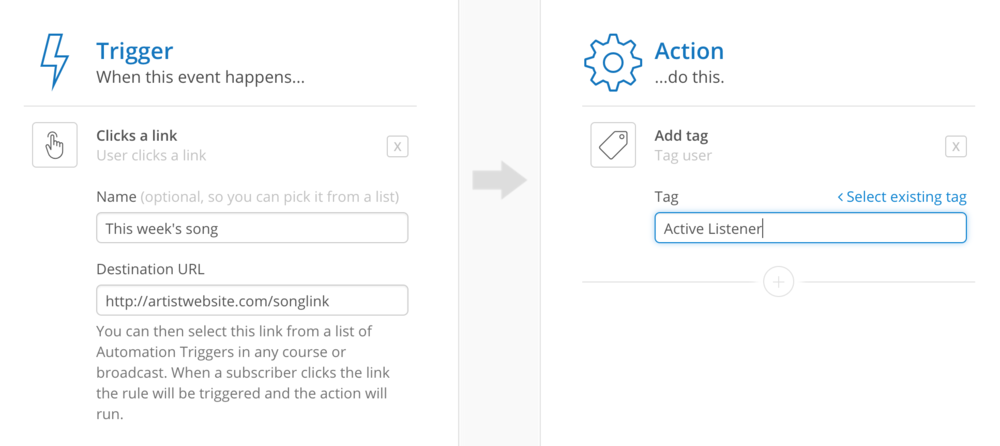 """Using """"link triggers"""" allowed us to listen to the fans and organize them automatically."""