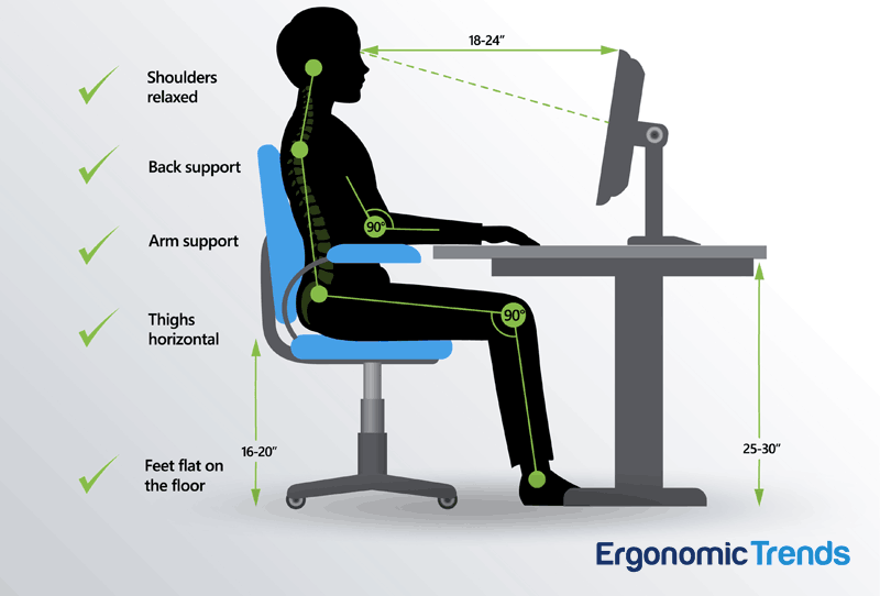 Ergonomic Essentials For Working At Home Town Hall Brands Vancouver Marketing Pr Agency