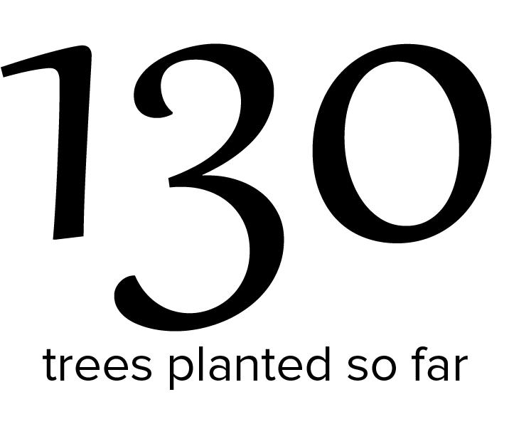 TreesPlanted.png
