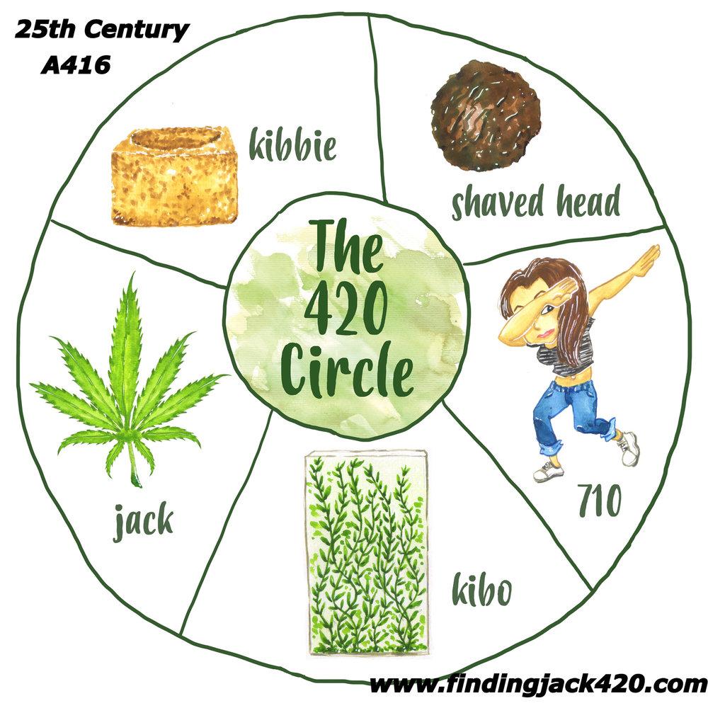 1-thomas_420_circle (1).jpg
