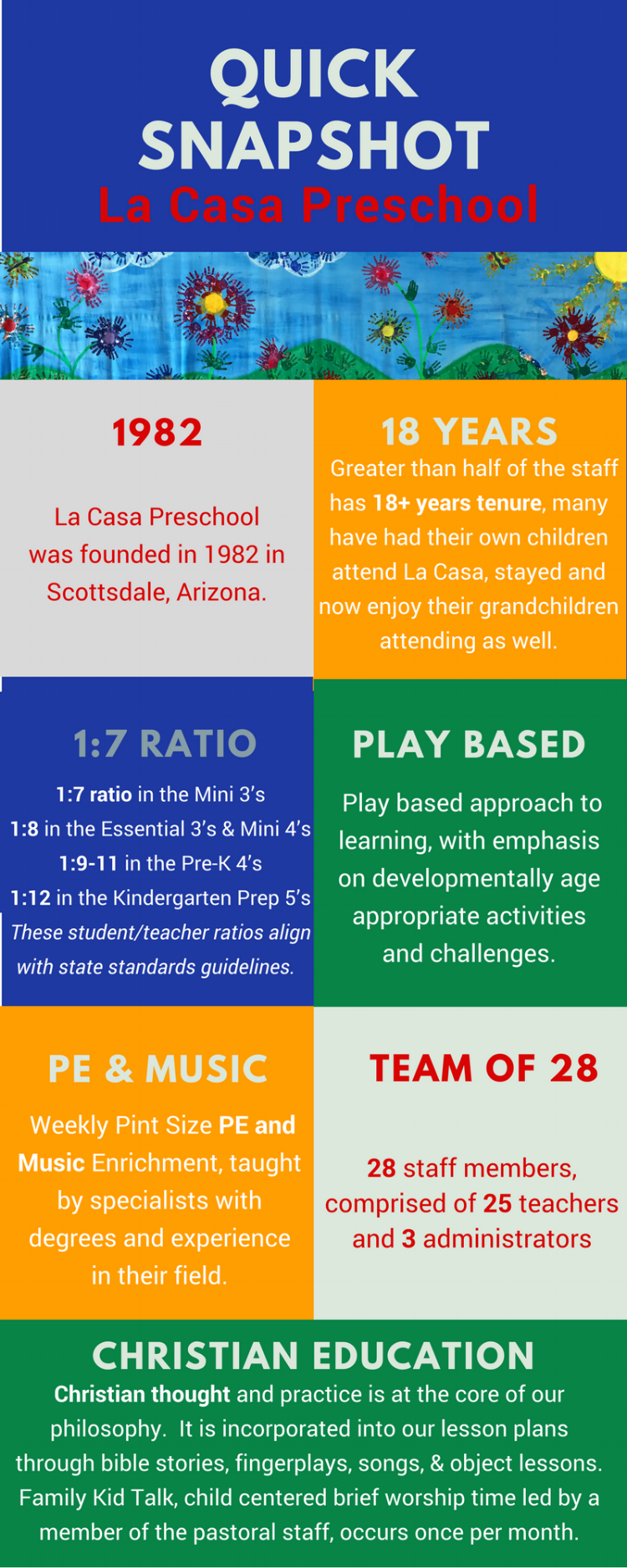Quick Preschool Facts about Us