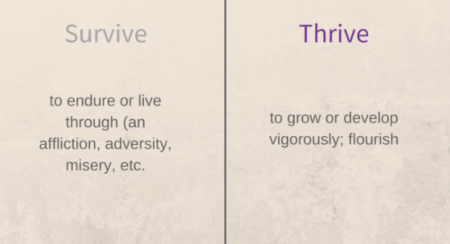 Survive and Thrive Definitions
