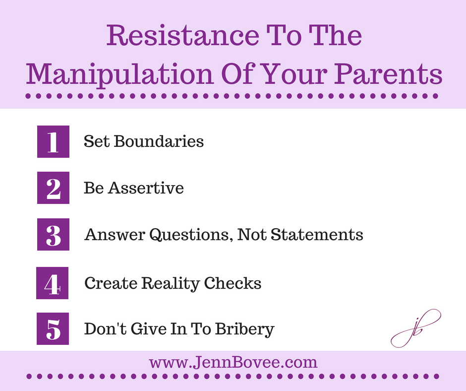 July 4 - Resistance To The Manipulation Of Your Parents (Embeded).png