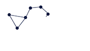 Global Brain Health Institute