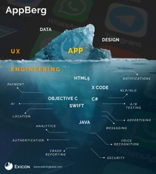 The AppBerg   Discover everything underneath the surface of a mobile app