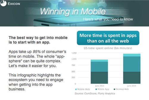 Winning in mobile   Learn how to win in mobile for your business. It's easy to get ahead; just shift and accelerate.