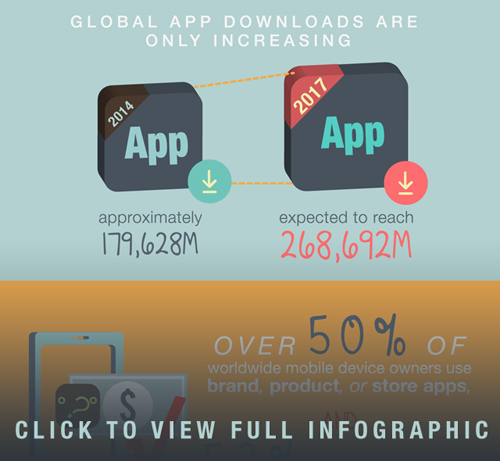How to improve your app performance For those of you who have an app and want to increase the number of downloads