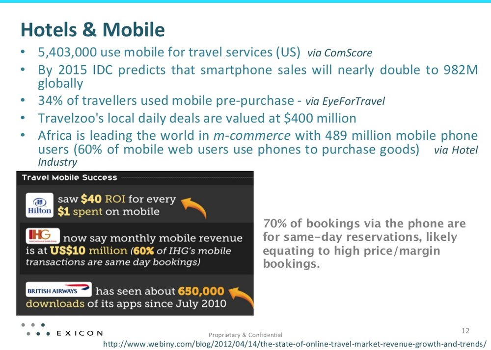 mobile-hotels-the-ultimate-mobile-customer-journey-12-1024.jpg