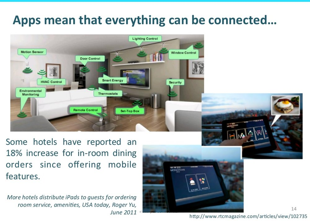 mobile-hotels-the-ultimate-mobile-customer-journey-14-1024.jpg