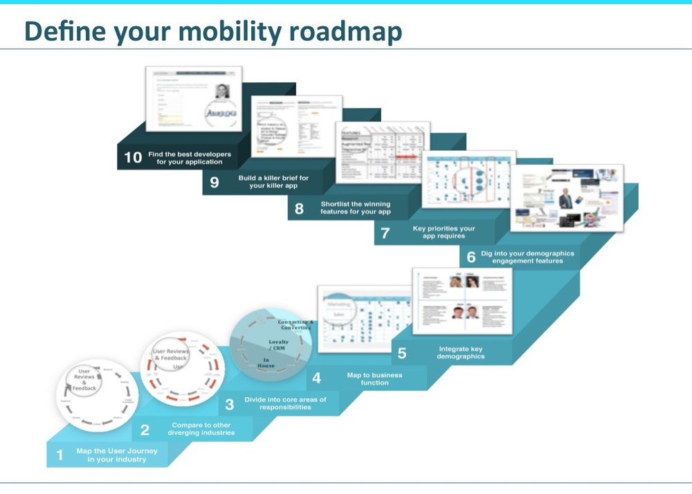 mobile-hotels-the-ultimate-mobile-customer-journey-20-1024.jpg