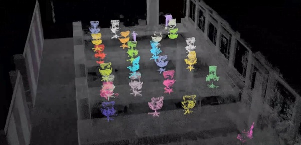Figure 2. Chair recognition from point clouds using deep learning