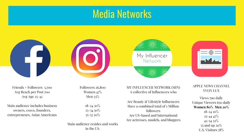 Media Kit_Yvon Nguyen (1).jpg
