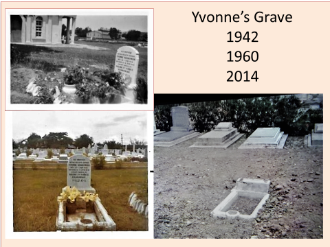 Orange Street Cemetery of the Israelite Community of Kingston, Jamaica