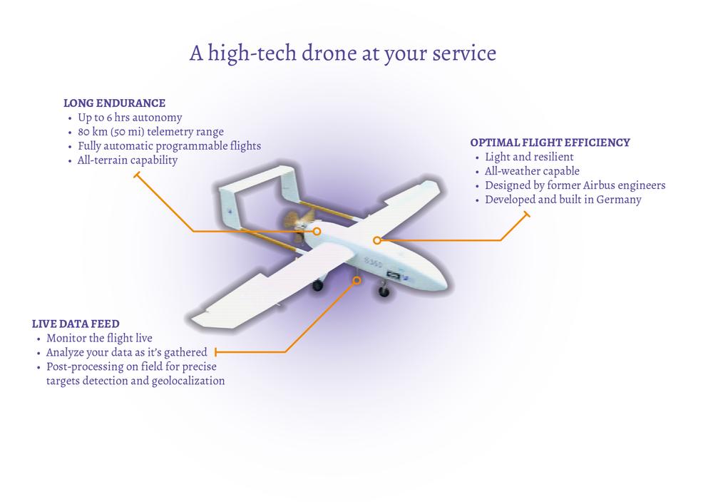 schema_drone_4.png