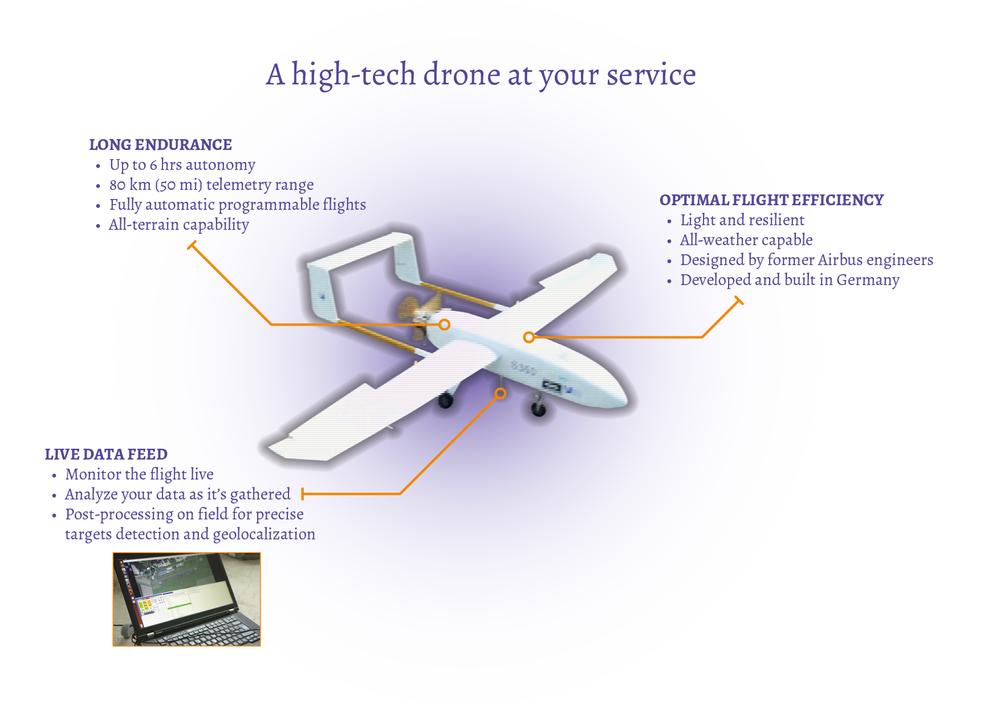 schema_drone_5.png