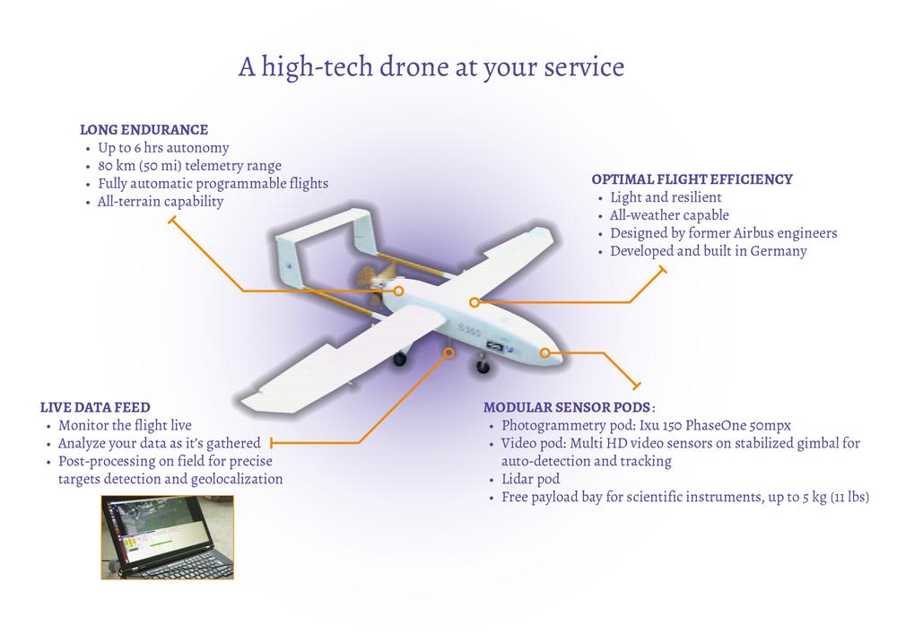 schema_drone_6.png