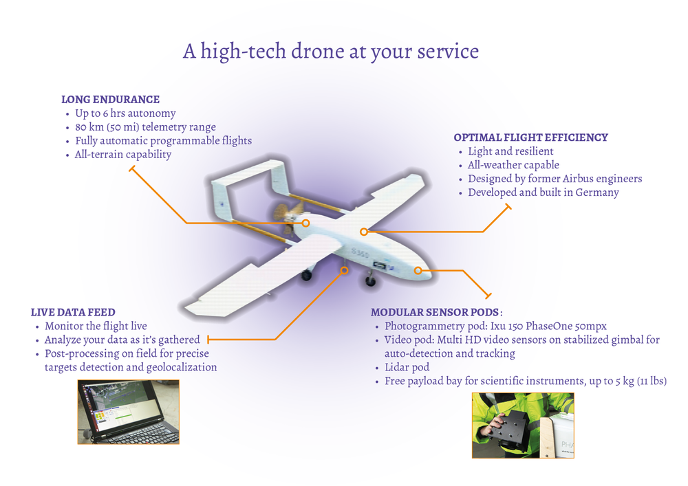 schema_drone_7.png