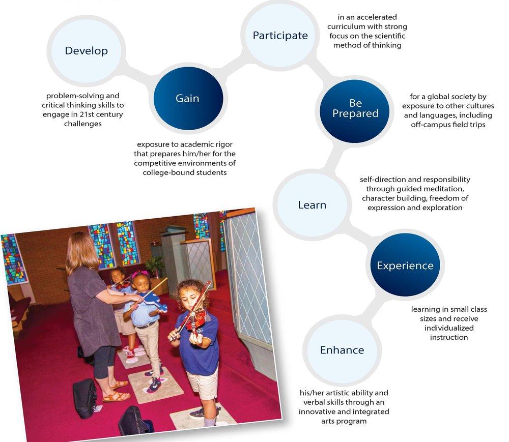 Friendship Day School brochure2018 (3).jpg