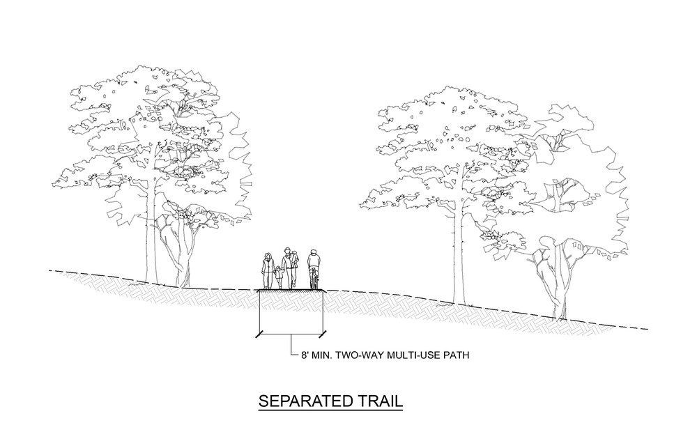 Typ Section_Separated Trail.jpg