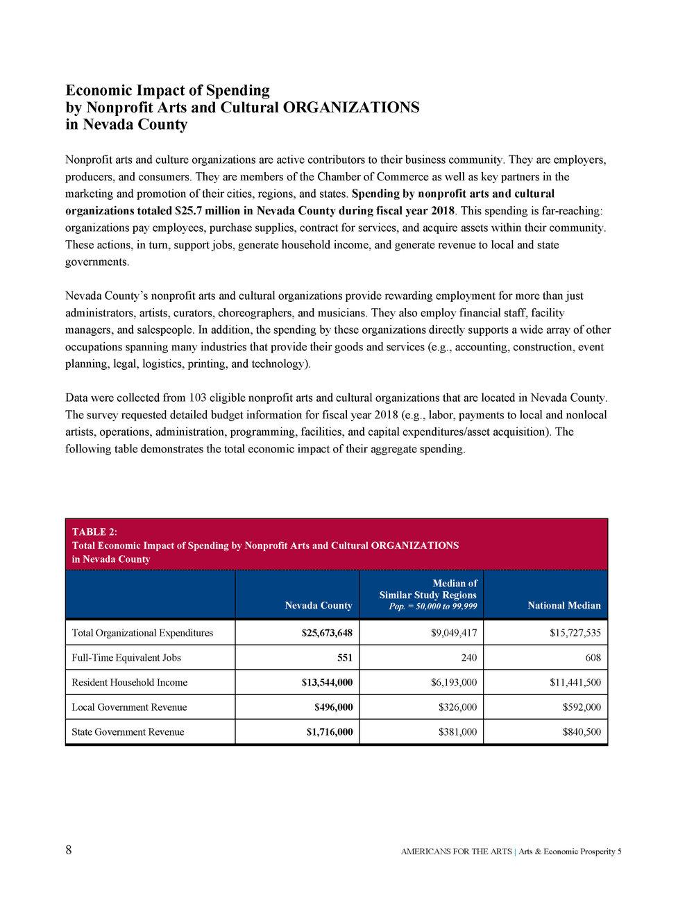 Arts & Economic Prosperity in Nevada County 12.jpg