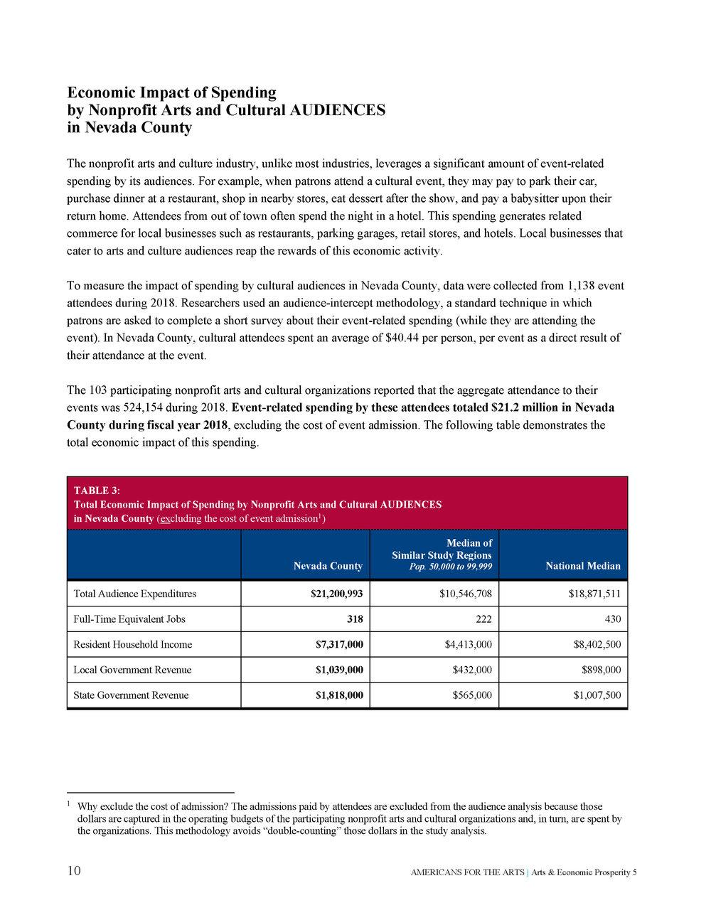 Arts & Economic Prosperity in Nevada County_Page_14.jpg