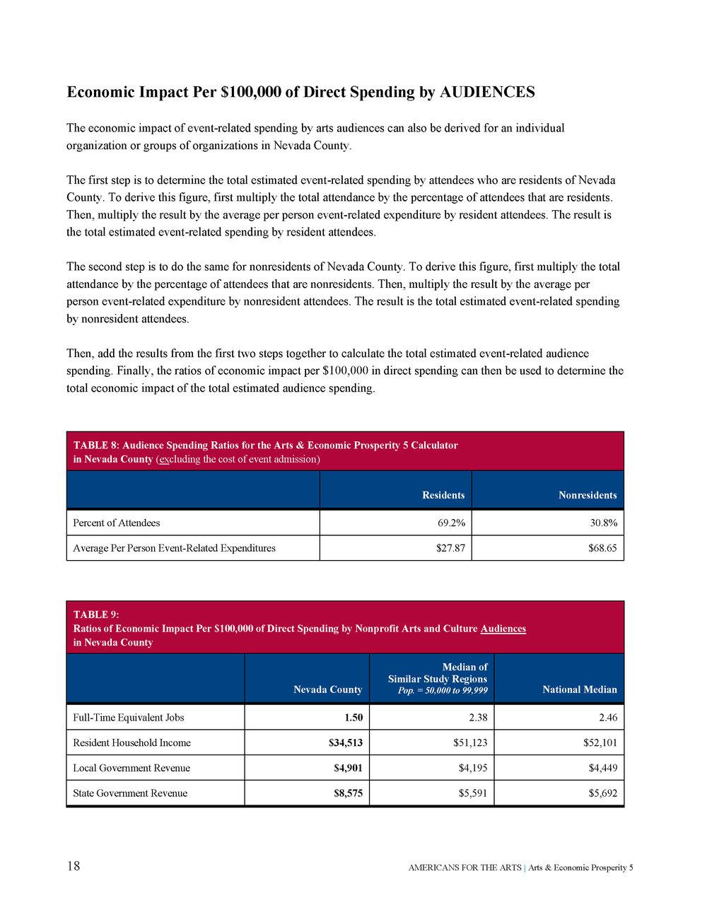 Arts & Economic Prosperity in Nevada County_Page_22.jpg
