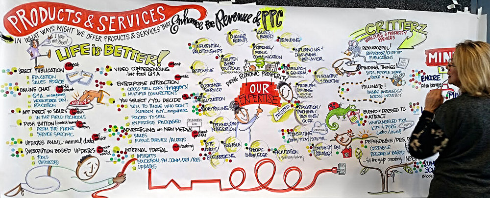 Marquee Brand Builders | Graphic Recording