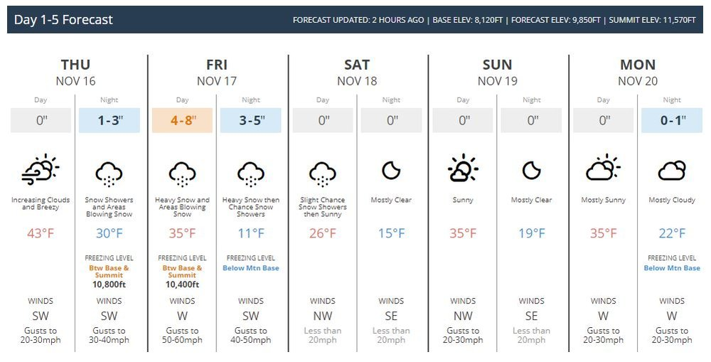 open snow forecast.JPG