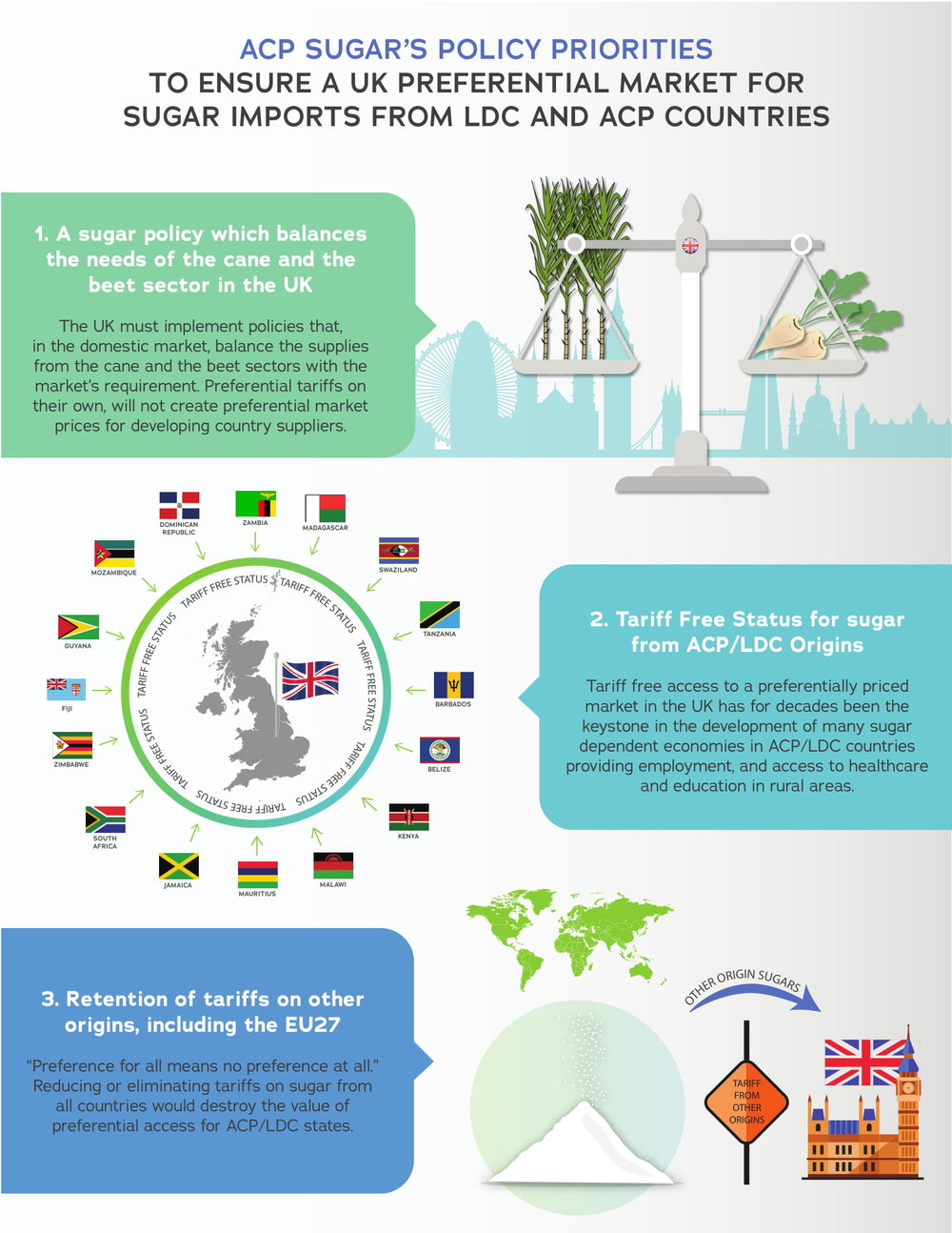 London Sugar Group Infographic Revised Oct 2018-1.jpg
