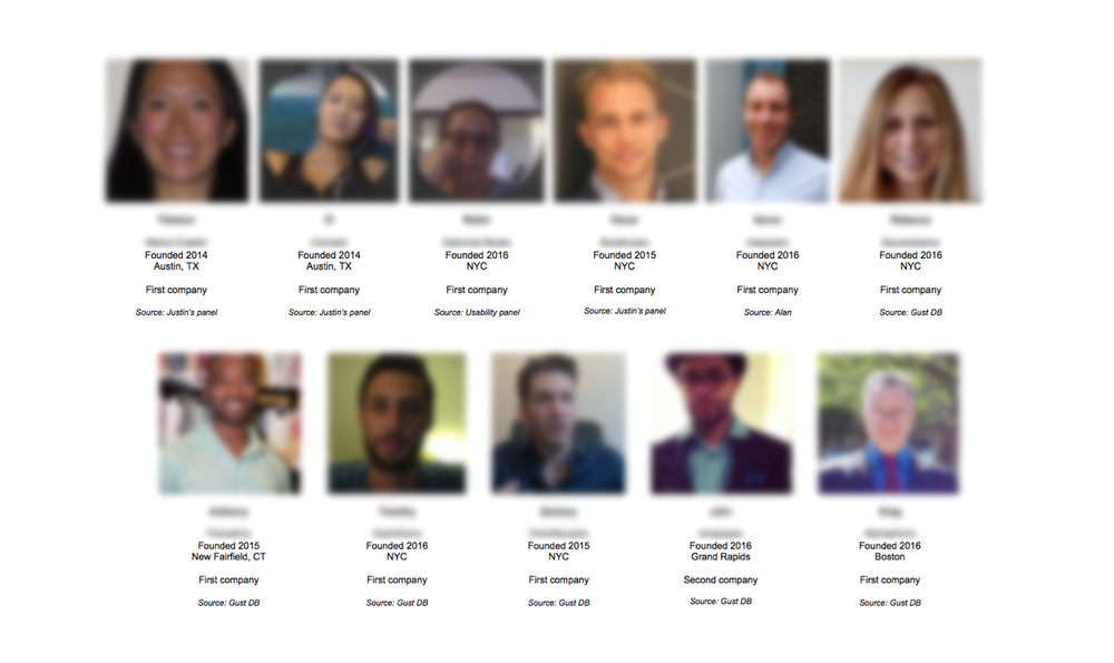 Images of interview participants from resulting reports (blurred for confidentiality).