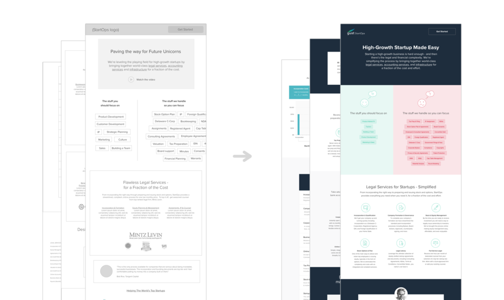 Wireframes and sample designs.