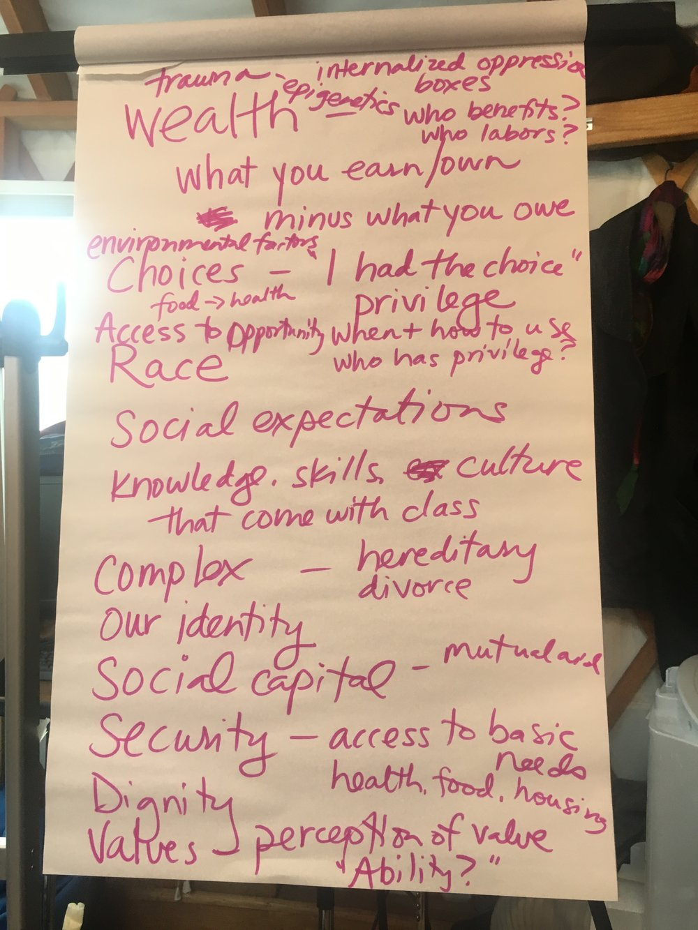 Participants brainstormed the many things that impact one's class.