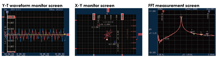 GRAPHTEC DATA LOGFER PLATFORM GL7000 SOFTWARE VARIOUS MEASUREMENT SCREENS