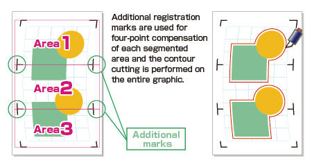 Graphtec Automatic Registration Mark Segment Area Compensation
